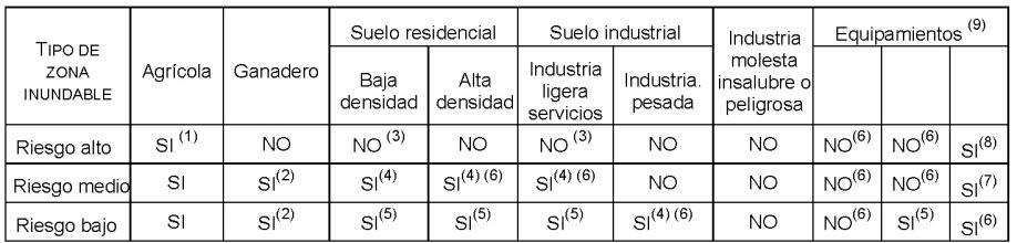 ESP-FLU Orientaciones del Libro Blanco del Agua